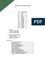 Resumen General Carretera Ccasa Ccatina