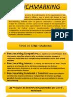 Presentación Benmarking y Empowermen