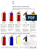 Use of Fire Exstinguisher