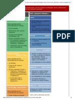 2015 - Aplicación de Las Recomendaciones Clase y Nivel de Evidencia de Estrategias Clínicas, Intervenciones, Tratamientos o Pruebas de Diagnóstico en La Atención Al Paciente