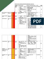 Risk Register Rumah Sakit Ar Bunda Prabumulih 2016