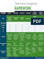 Agile Performance Management Framework