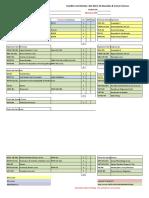 Nutrition and Dietetics Major 2015