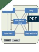 integração dos instrumentos.pptx