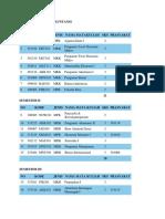 Daftar Mata Kuliah S1 Akuntansi