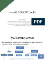 mapasconceptuales-150424160336-conversion-gate01.pptx