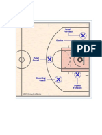 Basketball Formation
