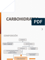 3 Carbohidratos Resumen Intersemestral 16-1-32159