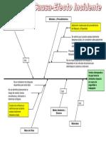 Diagrama de Causa - Efecto Incidente Crio2 28-01-12