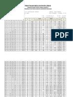 Data Lapangan Geolistrik Poboya 30 April 2017 FIX Fix