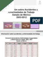 Estado de México 2003-2012 Estadistica Accidentes Laborales