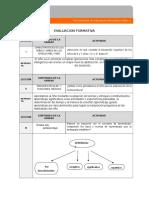 Evaluacion Formativa MetodologiaNB1 NB2 Lucerina Rivera