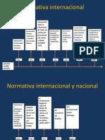 Normativa-Inter-nacional-Género.pptx