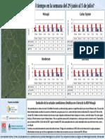 Informe Semanal Pronostico Extendido 2017 06-29-05