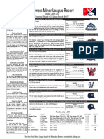 7.4.17 Brewers Minor League Report