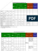 X IV.esquema AIS Condicionalidades