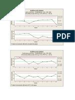 Gráficos DSF-008