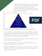 IT - Manual