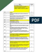 Base de Datos Unidades Didacticas