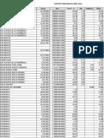 Detalle Impuesto Renta 2012