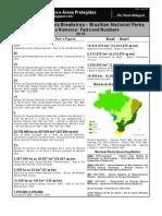 Parques Nacionais do Brasil Fatos e Números / Brazilian National Park