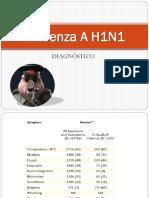 Diagnostico H1N1