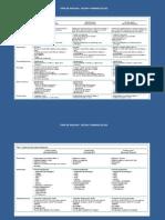 Tipos de Insulinas y Normas de Uso