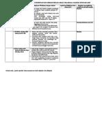 List Peraturan Perundangan Mfk-1