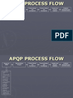 APQP training material.ppt
