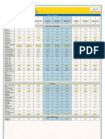 Scheda FSC - Stato Di Fatto