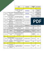 Nutrition.dietetics Cpdprovider