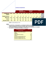 Población en edad escolar por dependencia y Educacion Municipal