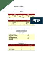 Licencias_Médicas_Permisos_y_Accidentes