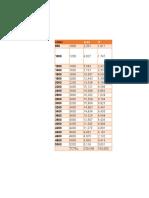 Cotas Excel
