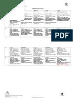 Planificación 1° y 2° semana pre kínder 2016