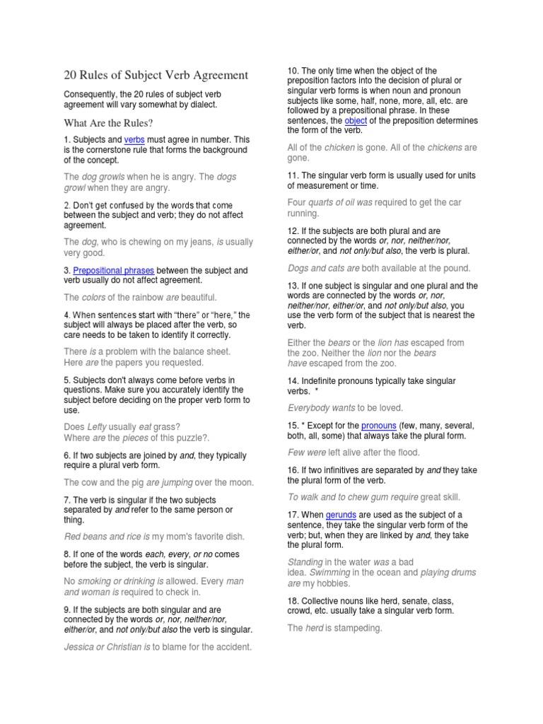 20 Rules Of Subject Verb Agreement Grammatical Number Subject