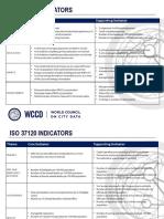 ISO 37120 Indicators