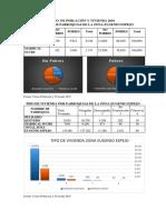 Censo Poblacion y Vivienda INEC 2010