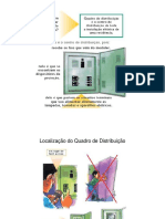 Quadros de Distribuição de Energia Elétrica