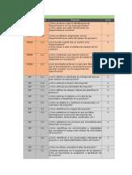 Check List Auditoria CMMI Nivel2
