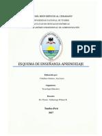 Esquema de Enseñanza Aprendizaje-Terminado.docx