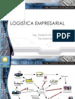 Tema 2. Logistica Empresarial - Conceptos