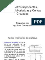 Clase_03a_(Hidrostáticas_y_Cruzadadas)_Teoría_Náutica_1_2015