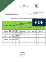 Recursos Humanos Sierra Agua Habilitaciondgha-re-004 Reporte de Recursos Humanos Del Establecimiento (1) 2(1)