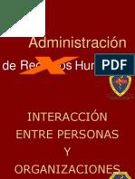Interaccion Entre Las Personas y Organizaciones