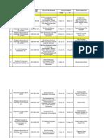 Rad.tech Cpdprogram