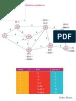 Modelos de Redes, grafos