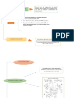 Manual Sistema de Carga Alternador Bateria y Pruebas
