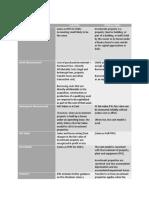 PFRS (49-53).docx