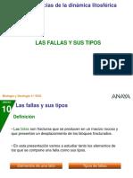 TIPOS FALLAS